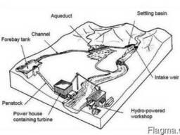 Автономные мини гидроэлектростанции - фото 3