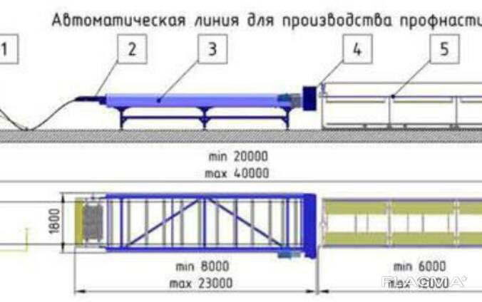 Линия для производства профнастила C10 в Китае
