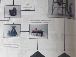 Мажорная система для заполнителя серии VU